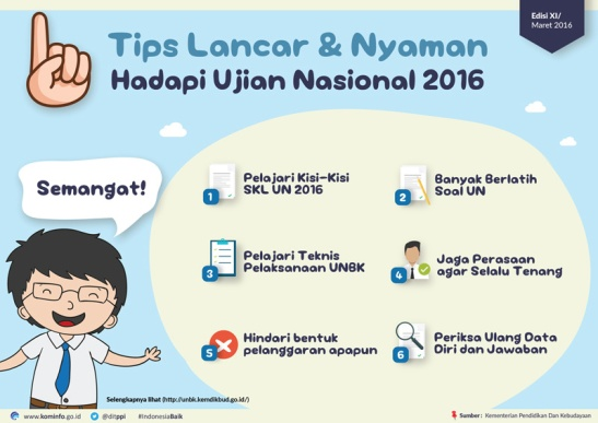 1103_Tips-Ujian-Nasional-01_rsz.jpg